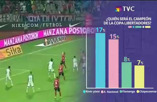 River Plate, el favorito para alzar la Copa Libertadores en 2017