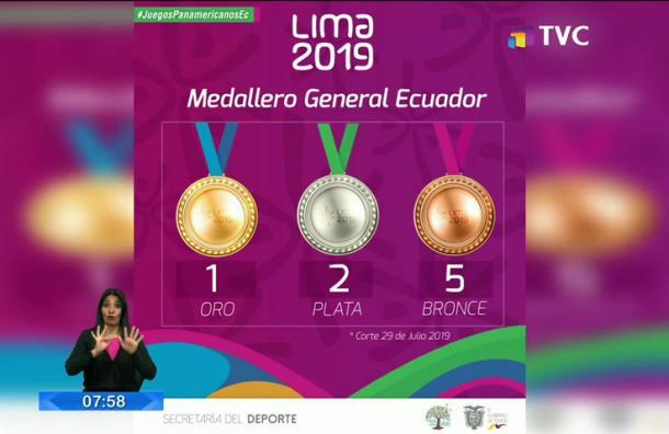 Ecuador sumó su primera medalla de oro en levantamiento de pesas